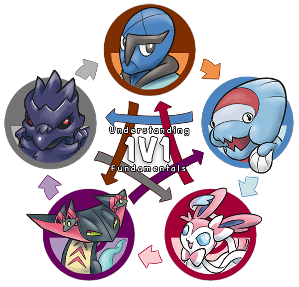 A Deep Dive Into Understanding 1v1 Fundamentals Smogon University It is one of the eight different evolutions of eevee. a deep dive into understanding 1v1