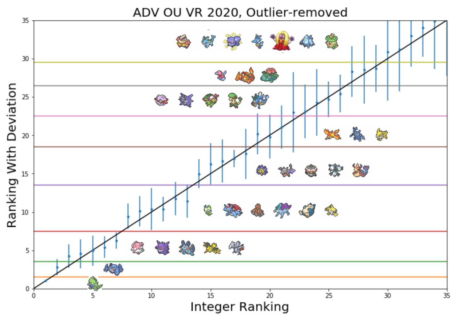 2020_ADV_OU_VR_Top_29.png