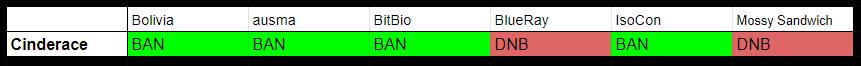 9993FBC1-D37D-4C6D-B0AB-29ED0BCCEA97.png
