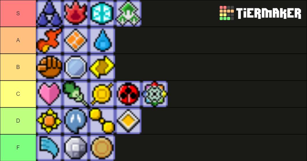 badge tier list.png