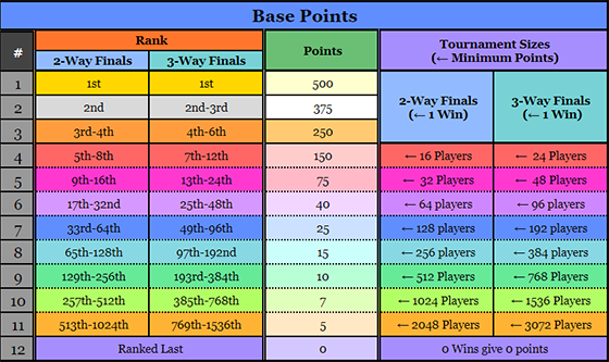 Base Points.png