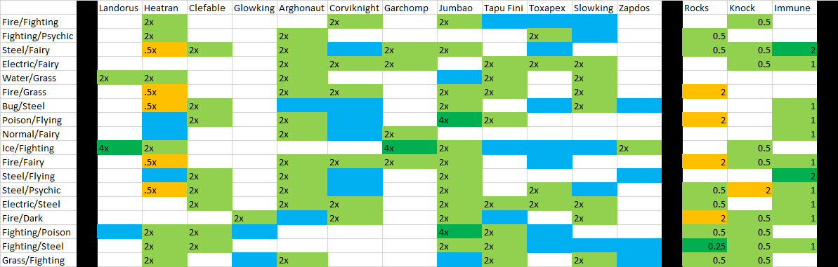 cap 30 typing chart 1.png