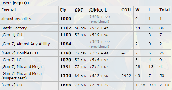 coil rating mix and mega suspect shaymin 2.PNG