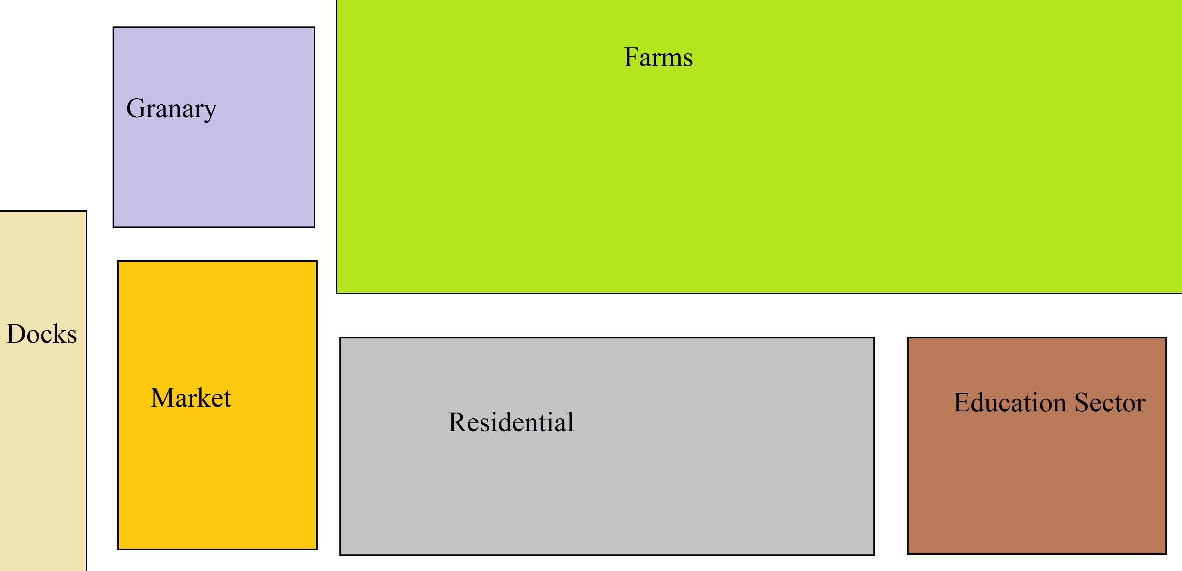 FarmerBase.png