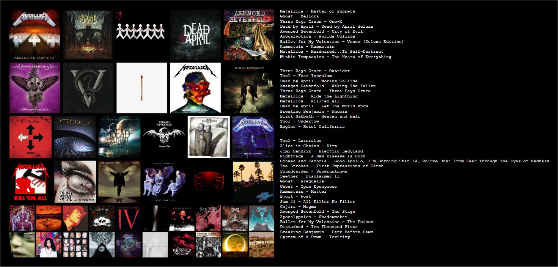 favorite albums meme.png