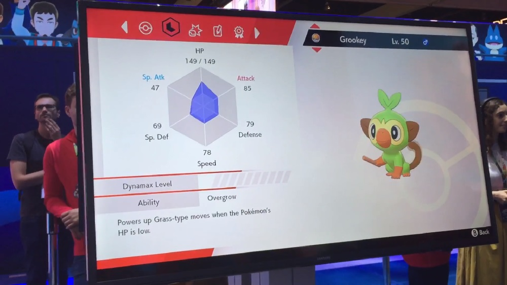 Sword Shield Official News Only Dlc Crown Tundra 22nd October Page 31 Smogon Forums Il simbolo indica la necessità di. dlc crown tundra 22nd october