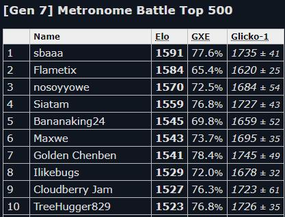 metronomebattle top 2.PNG