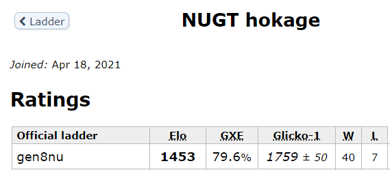 NUGT.PNG