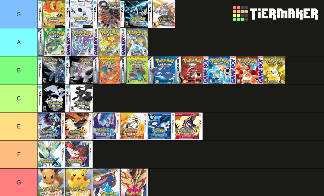 pokemon game tier list maybe.png