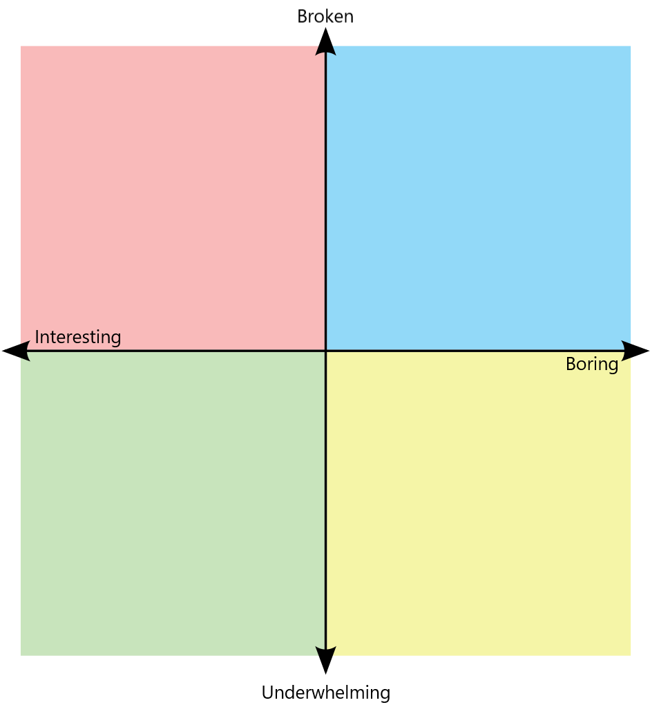Political_Compass_standard_model.svg.png