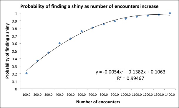 shinyprobabilities.jpg
