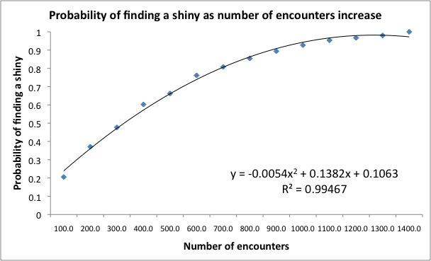 shinyprobabilities.jpg