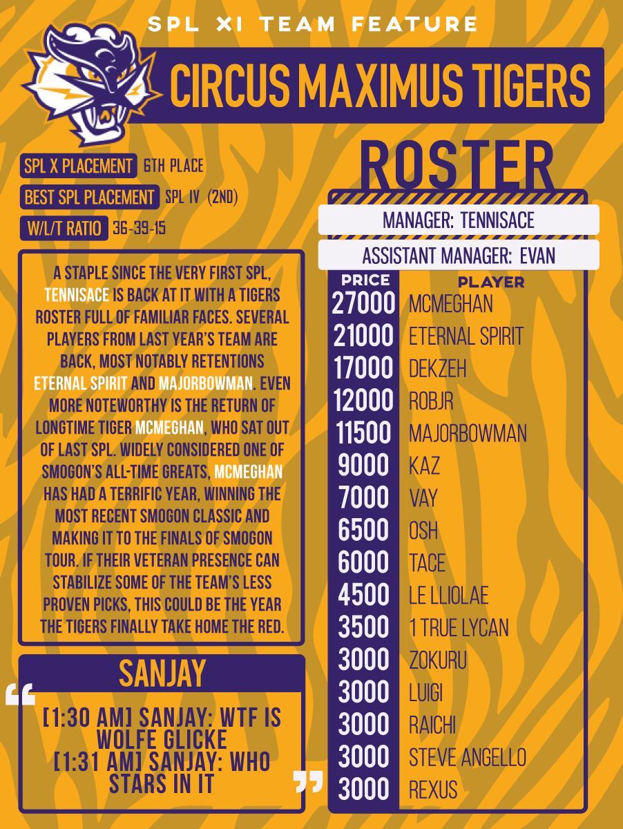 SPL-XI-Team-Features-Tigers.png