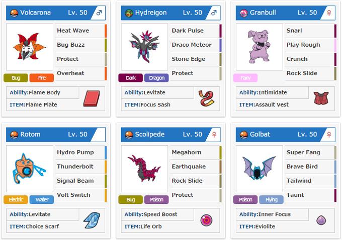 Pokemon Team competition help.?
