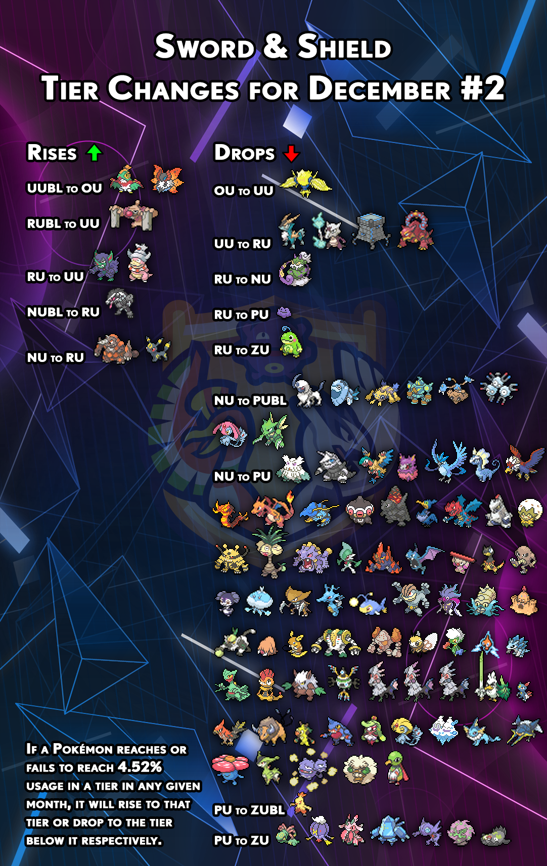 tierchanges-gen8-december1.png