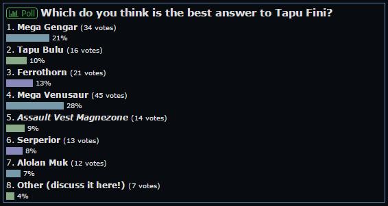 VotW Fini poll.png