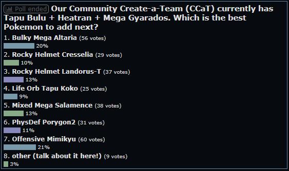 week 3 poll.png