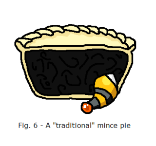 "Fig. 6: A  ""traditional"" mince pie."