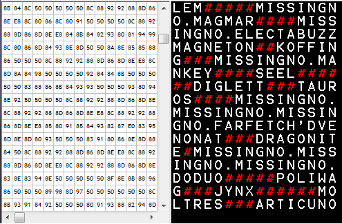 missingno index numbers